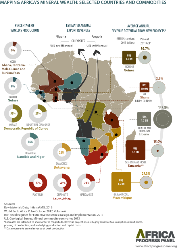 Mapping-natural-resources-in-Africa-2013-APR
