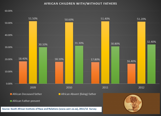 african children_without fathers